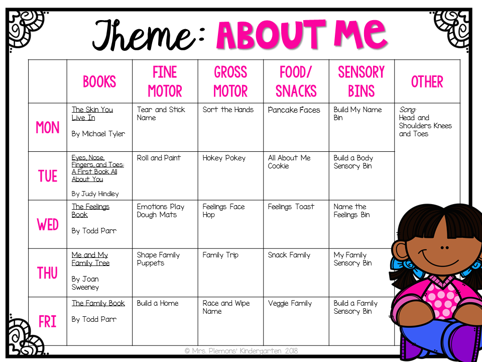 Tot School  All About Me  Plans And Printables
