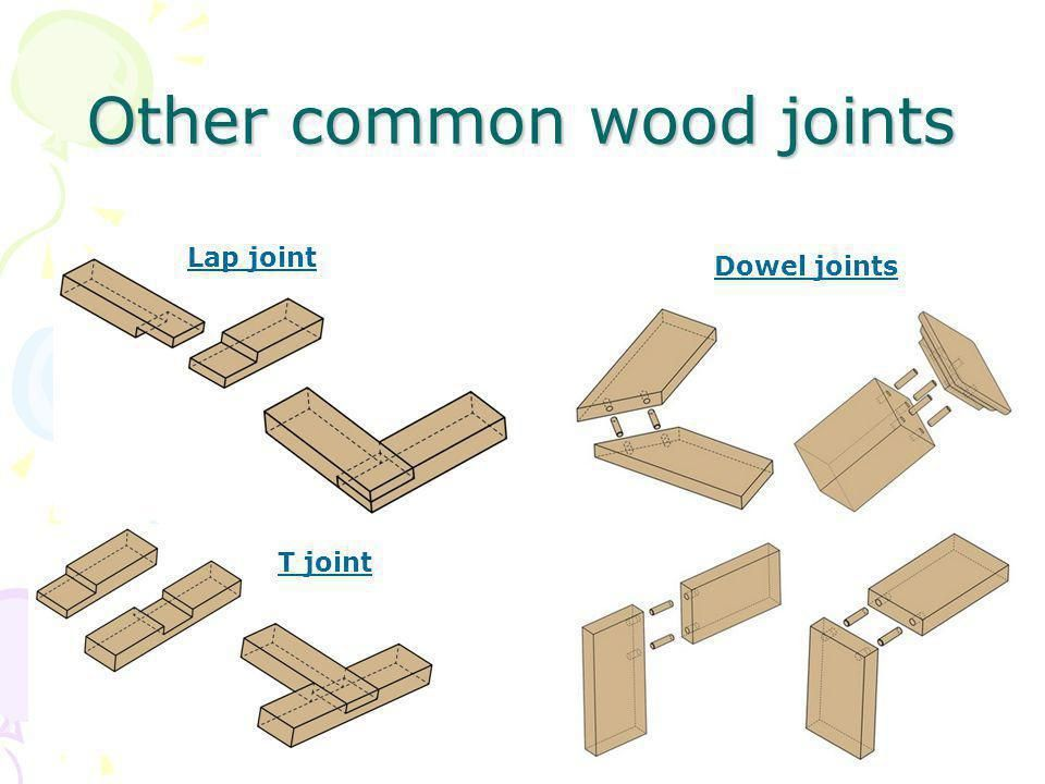 Carcase In Woodworking Joints 100 Woodworking Joints Diagrams Carcase D5034a14bcbddb46 In 2020 Types Of Wood Joints Wood Joints Woodworking Joints