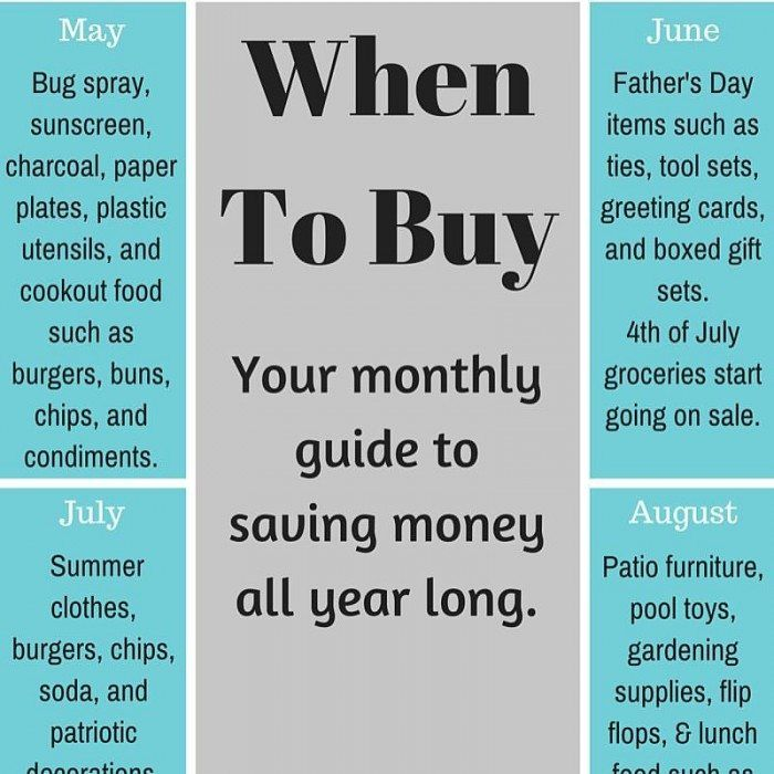 Monthly Guide To Saving All Year Long