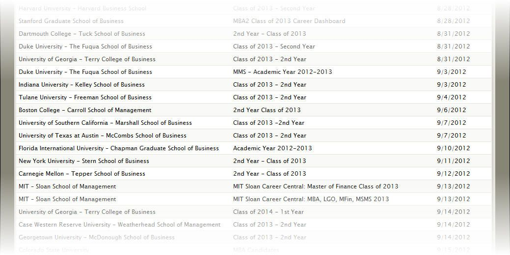 MBA resume book release dates for 20122013 MBA recruiting
