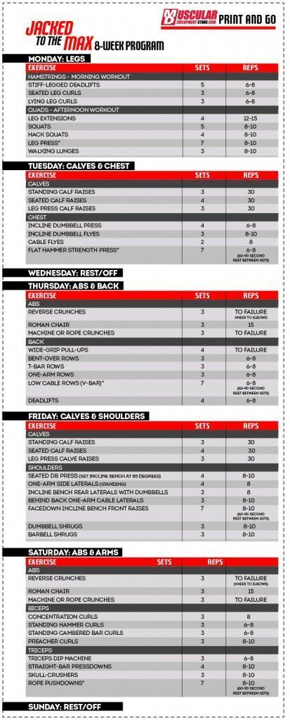 FST 7 Workout That Mr Olympia Chapion Jay Cutler Did And Also Phil Heath Bodybuilding Fitness Bodybuilder