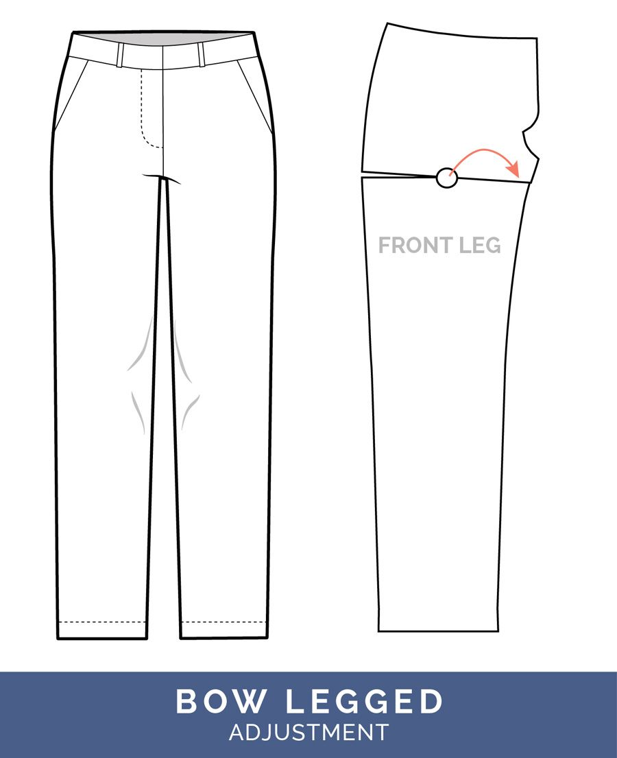 Pants Fitting Adjustments: Best Tips for Pants Fitting the Sasha ...