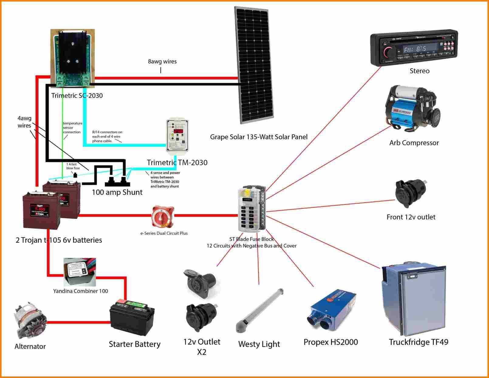 Solar Panel Wiring Diagram Awesome 10 Boat Solar Panel Wiring Diagram Solar Panels Small Solar Panels Solar Panel Cost