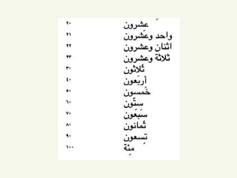 Arabic greetings youtube learn arabic with laura pinterest arabic greetings youtube m4hsunfo