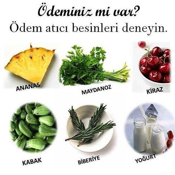 Ödem atıcı besinler! Ananas, maydanoz, kiraz, kabak, biberiye ve yoğurt.  #ödem #şişkinlik #kilo   Beslenme, Diyet yiyecekleri, Diyet