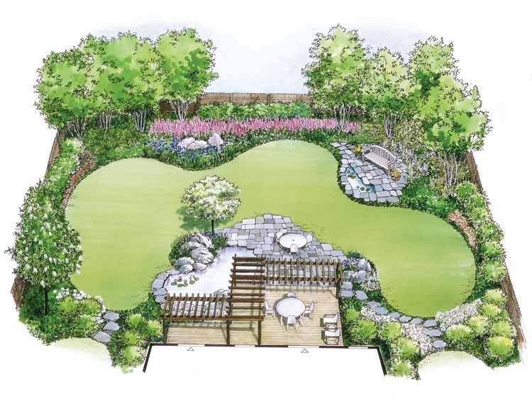 Eplans landscape plan water garden landscape from eplans for Backyard cottage plans