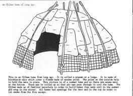 Wigwam Google Search With Images Native American Longhouse