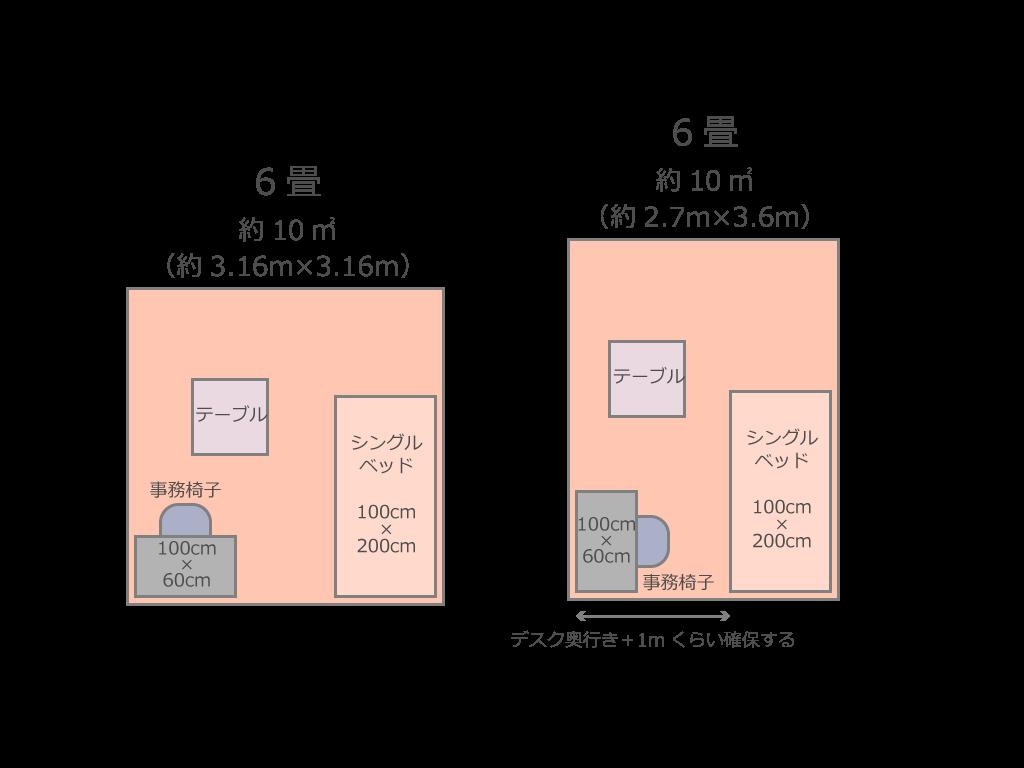 パソコンデスクを置きたい 一人暮らしのインテリアレイアウト 1k ワンルーム編 Bauhutte 寝室 レイアウト 6畳 インテリア レイアウト 6畳