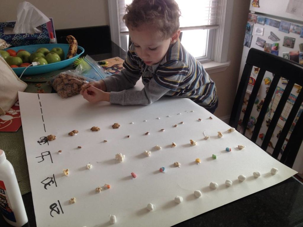 Kindergarten Counting In Sets With Images
