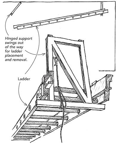Extension Ladder Storage   Hang Your Ladder From The Ceiling Of Your Garage.