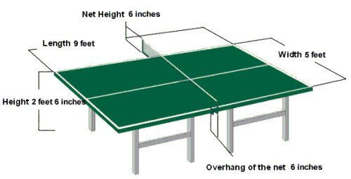 size dimensions of a table tennis table outdoor projects rh pinterest com