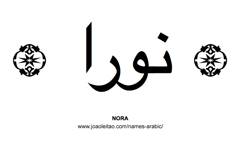 Muslim Female Names Muslim Women Names Arabic Names Girls Names