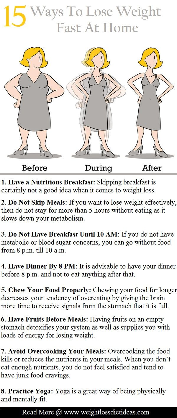 15 Proven Ways To Lose Weight Fast At Home #fitfam #weightloss This really works for weight loss