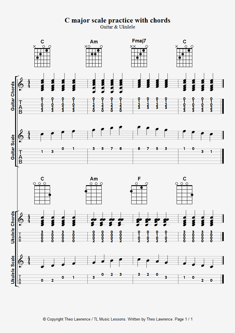 C Major Scale Practice With Chords Guitar And Ukulele Chords