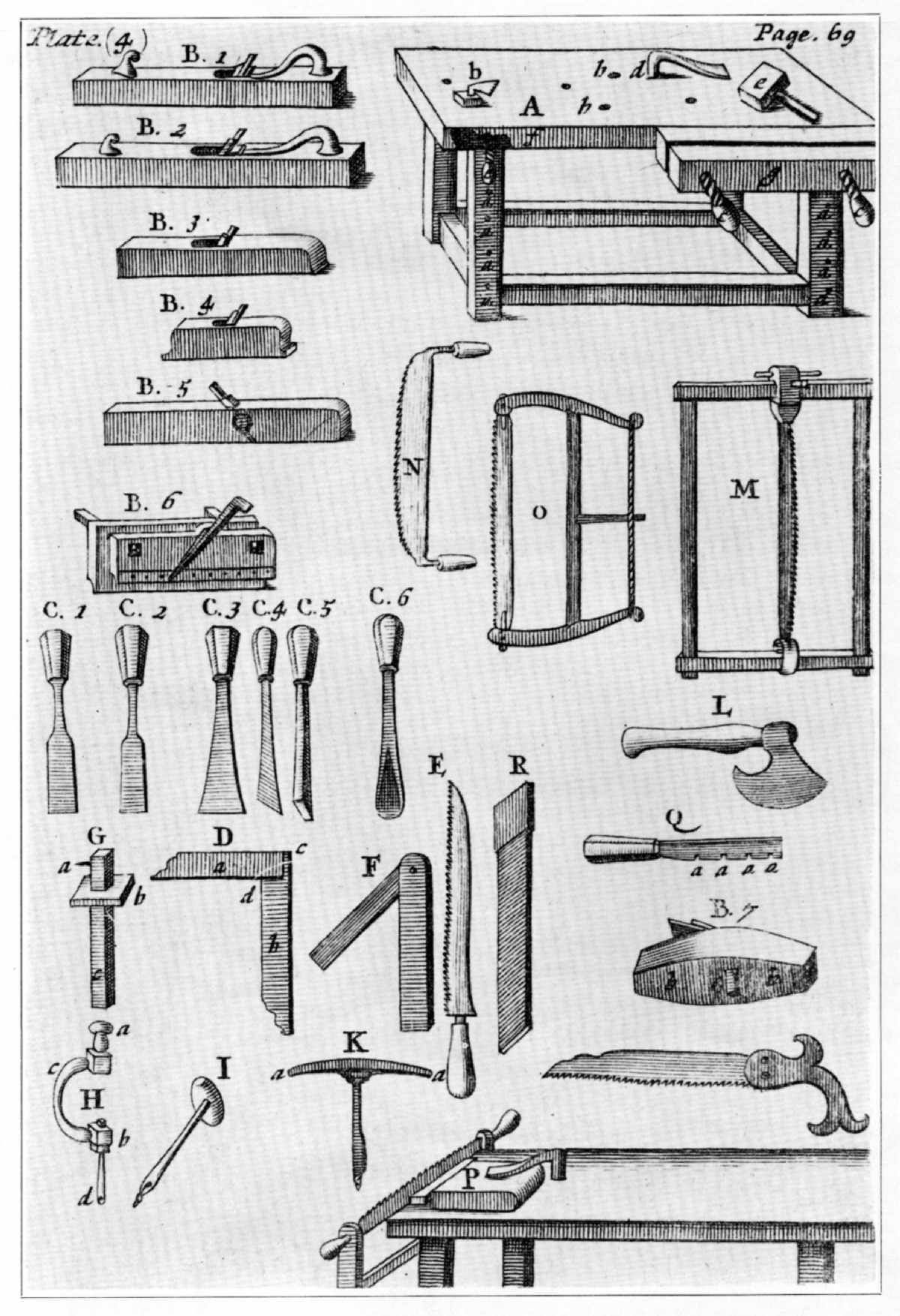 The Project Gutenberg EBook of Woodworking Tools 1600-1900, by Peter ...