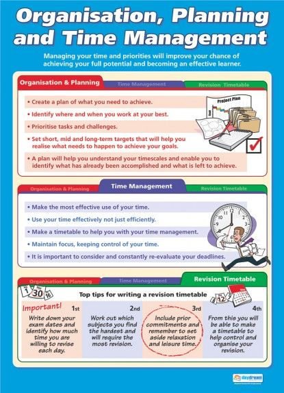 organisation planning and time management poster daycare business rh pinterest com