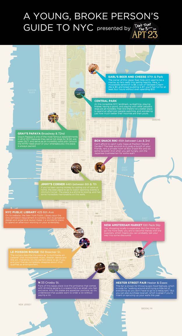 A Young Broke Person S Guide To Nyc Infographic New York Travel Nyc Nyc Life