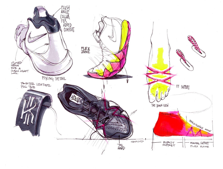 Shoe design sketches, Sneakers sketch