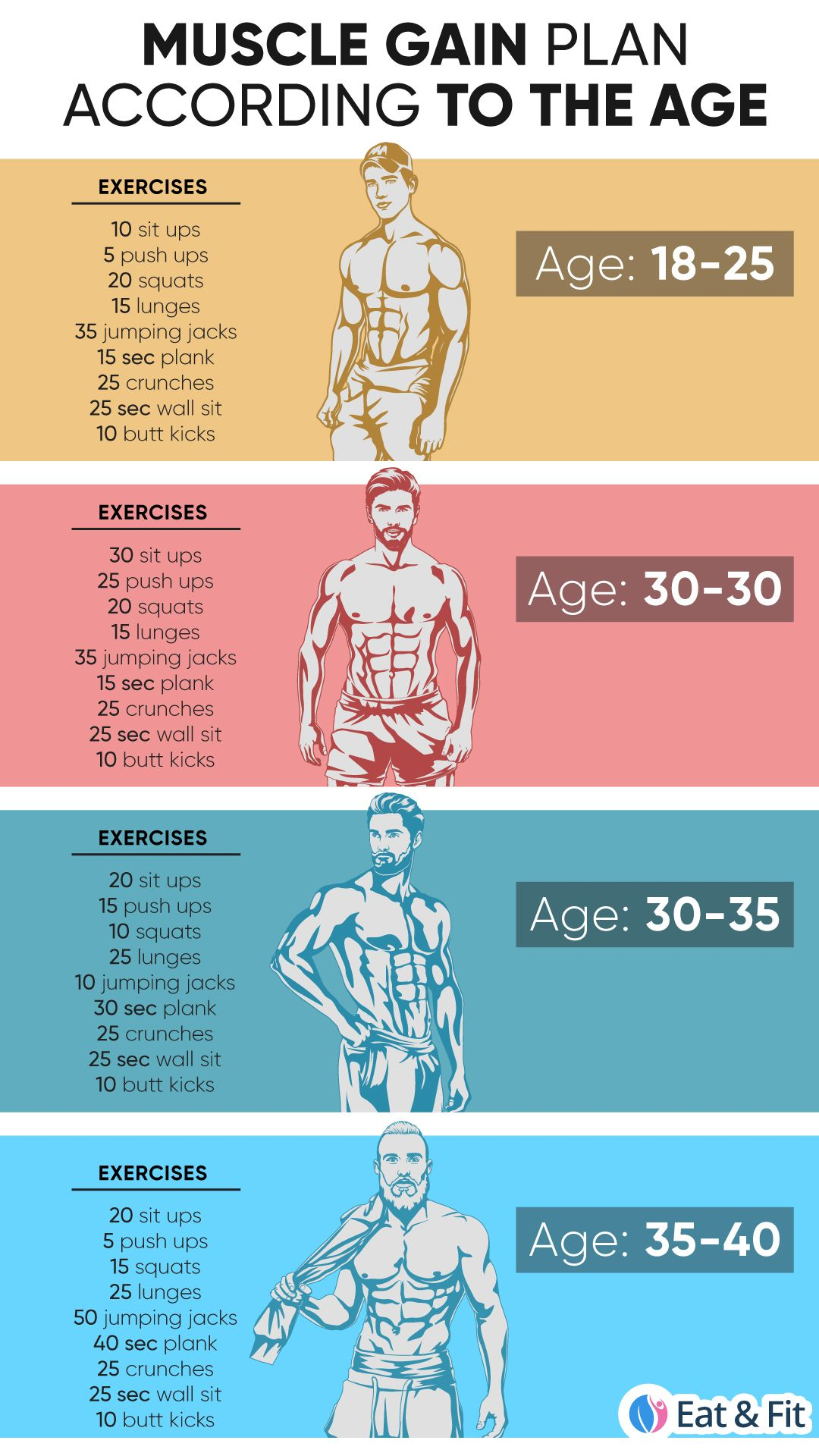 Tried All Diets And Exercises In The World All You Need Is This Easy To Follow Plan Gym Workout Tips Gym Workout For Beginners Gym Workouts