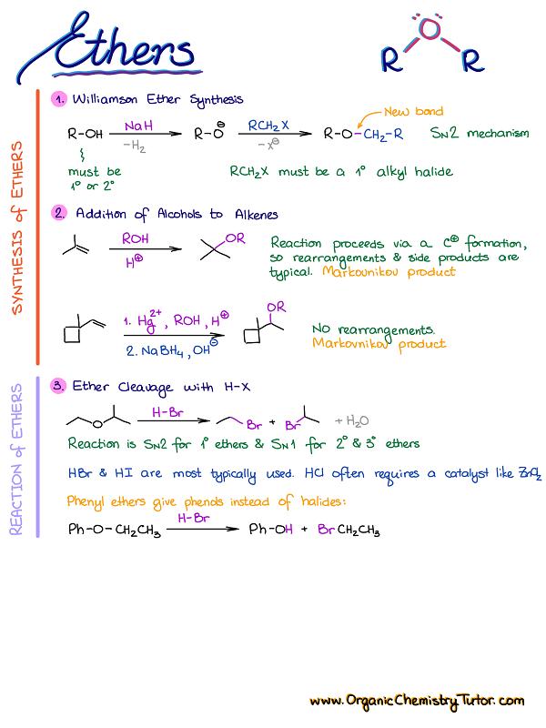 Photo of Ethers, Epoxides, Sulfides