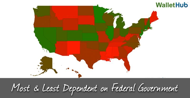 States Most Least Dependent On The Federal Government USA - Us state map net federal taxes