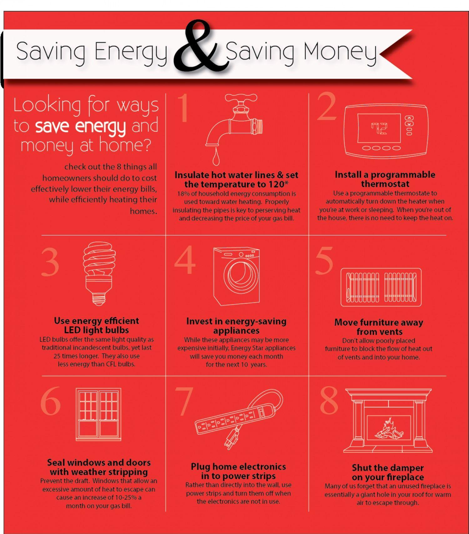 Great Saving Energy U0026 Saving Money Infographic Ideas