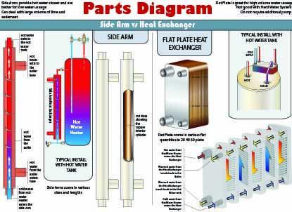 Installation Diagrams Portage Main Boilers Duluth Mn Boiler Installation Installation Duluth Mn