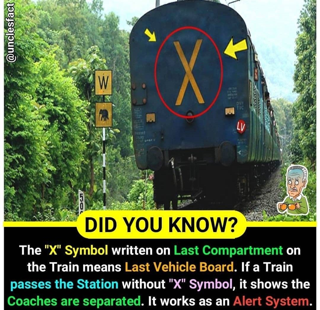 Pin By Zeisha On Ideas Knowledge Interesting Facts Train Fun Facts System