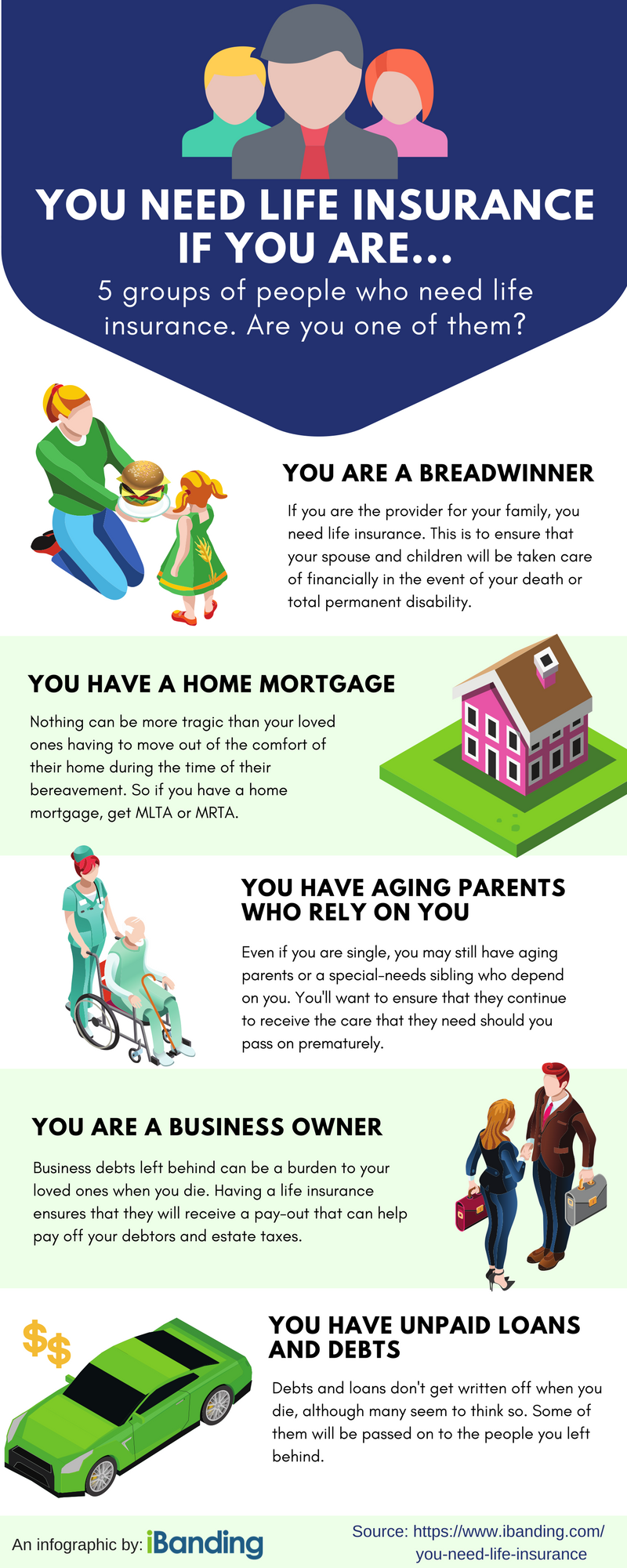 Who Needs Life Insurance Infographic If You Think Life Insurance