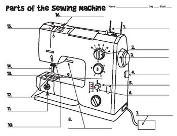 Sewing Machine Diagram With Images Sewing Machine Teaching