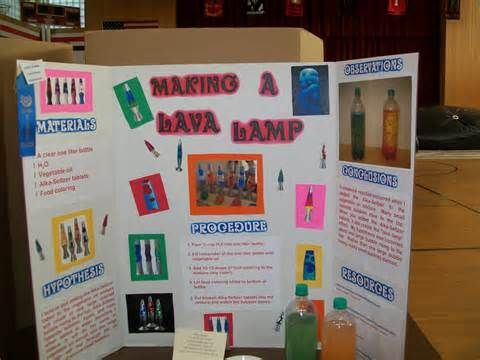 Related Keywords Amp Suggestions For Lava Lamp Science