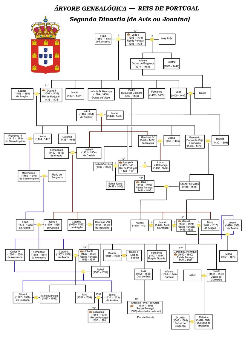 mapa de portugal avis Dinastia de Avis – Wikipédia, a enciclopédia livre | Ancestry  mapa de portugal avis