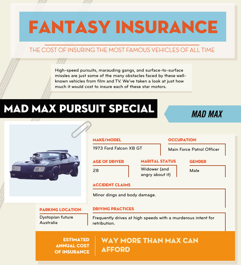 Http Lightimagequotes Com Pk0sr Car Insurance Infographic Car