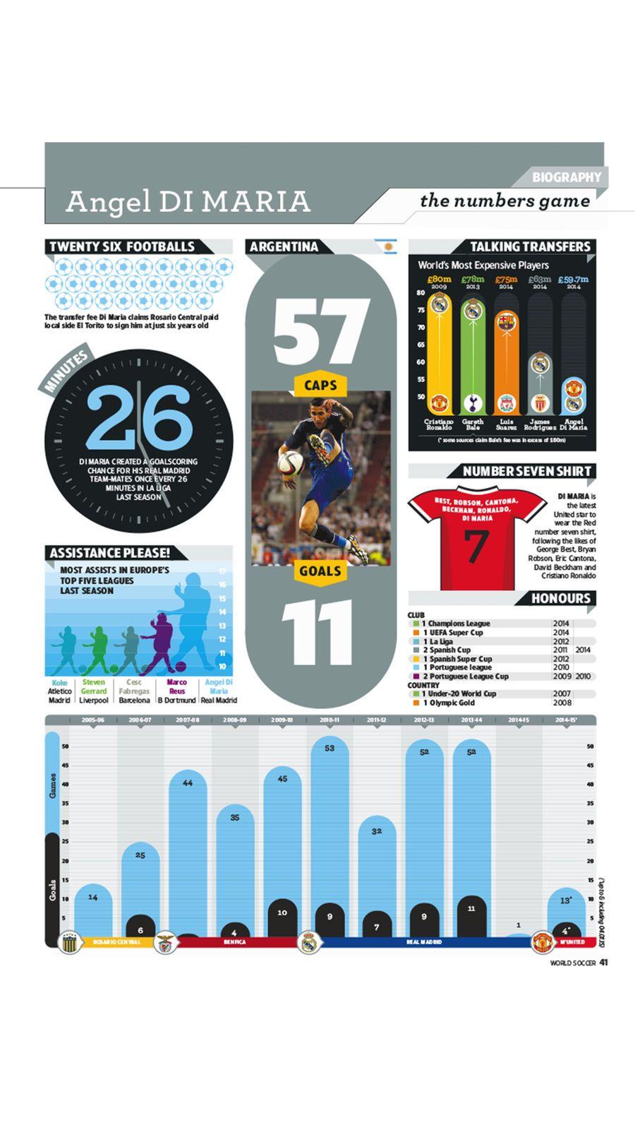 World Soccer Magazine Na Sports Uk Magazines Newspapers World Soccer Magazine World Soccer