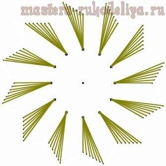 005 Изонить: Схема для вышивки на CD-диске