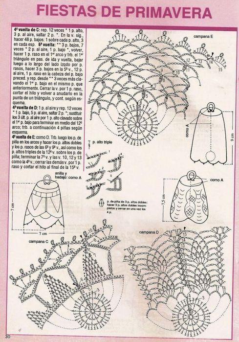 des cloches au crochet   campanitas navideñas   Pinterest   Campanas ...