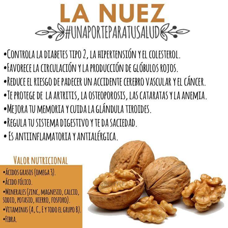 Resultado De Imagen Para Nueces Valor Nutricional Beneficios De Alimentos Frutas Y Verduras Beneficios Alimentos Saludables