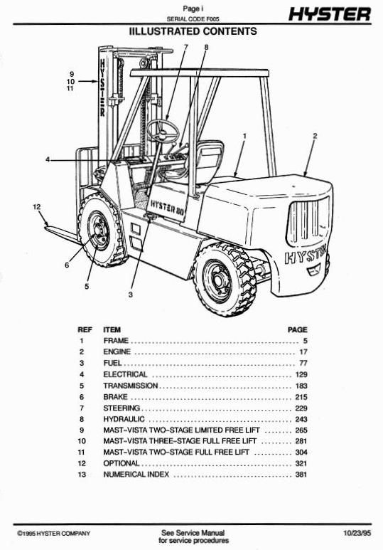 original illustrated factory spare parts list for hyster forklift rh pinterest com