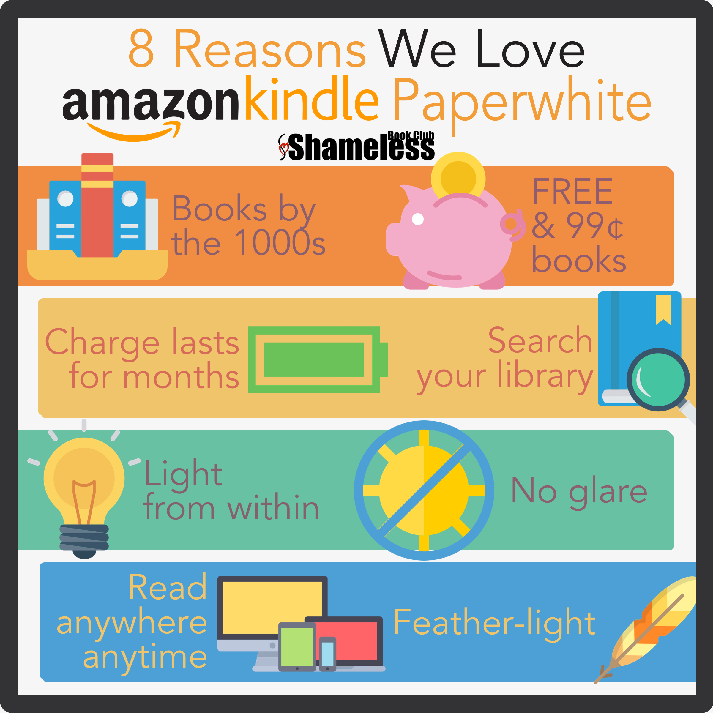 Giveaway 50 Amazon Gift Card Kindle Paperwhite Shameless Book Club Promote Book Book Giveaways Books
