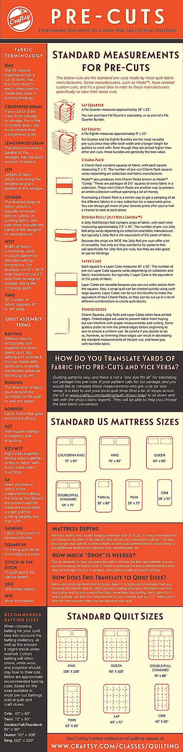 Sizes Every Quilter Needs to Know (Infographic Quilting