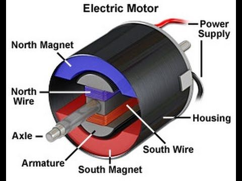 Tesla Generator for free energy. You can do it at home ...
