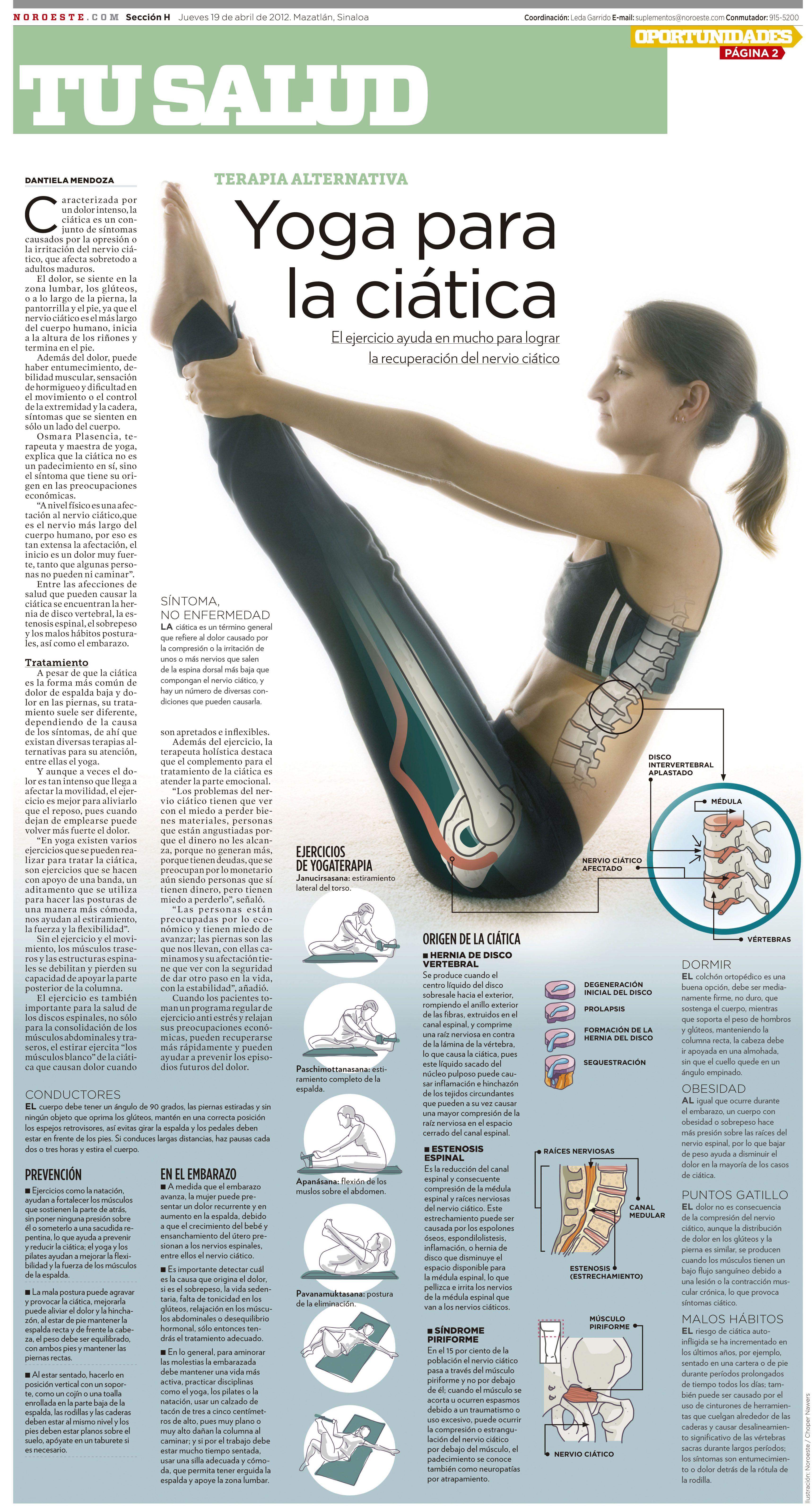 Re Corriendo el Mundo del Deporte: Yoga para la Ciática | ejercicios ...