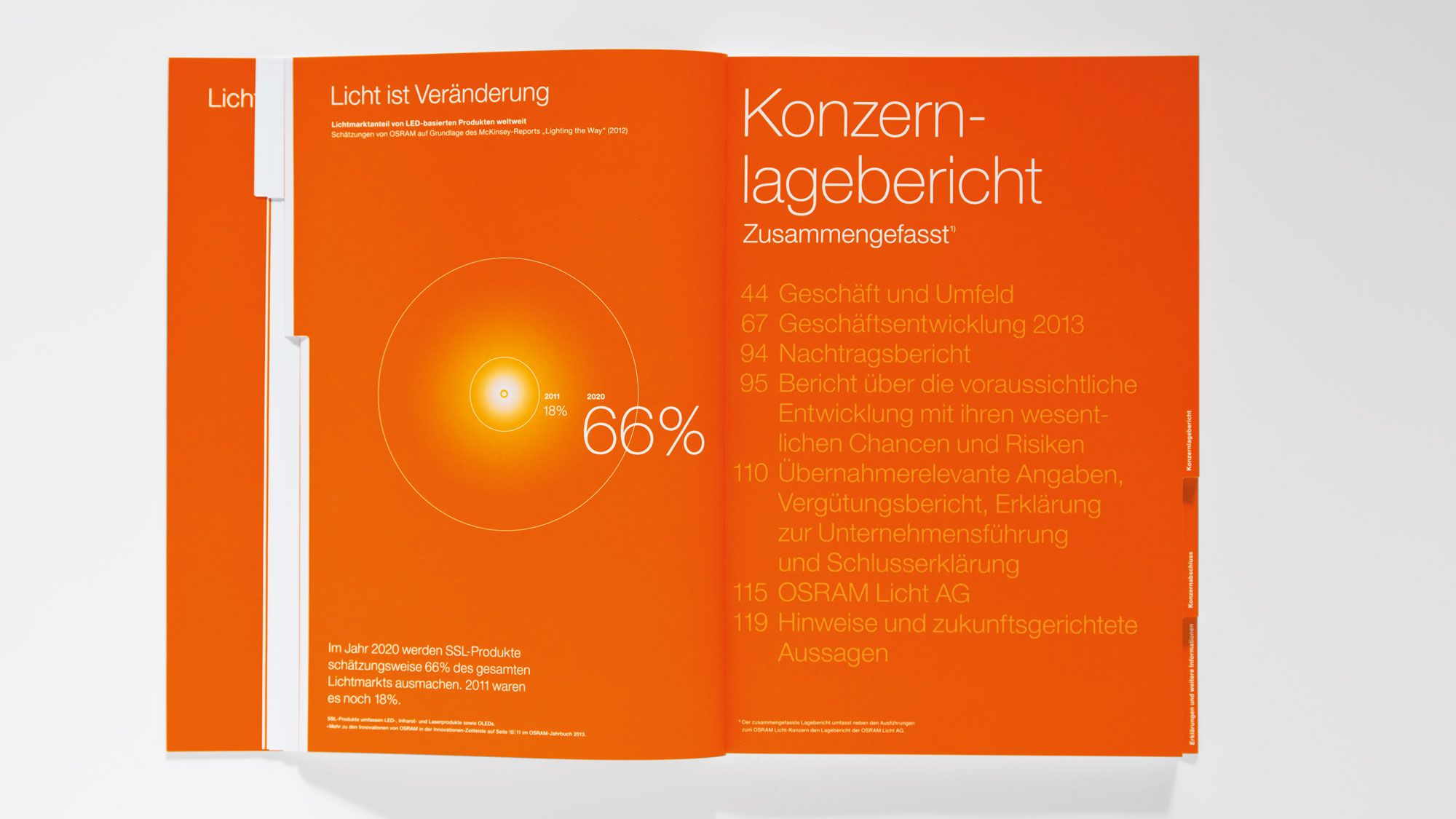 OSRAM Licht AG - Annual reports | KMS TEAM