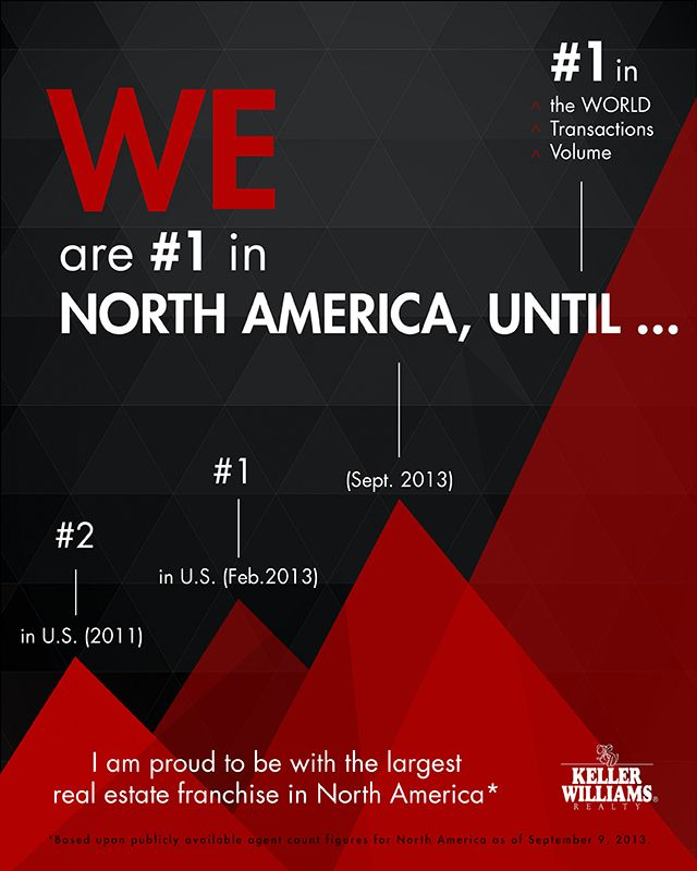 keller williams realty is proud to be the #1 real estate franchise, Presentation templates