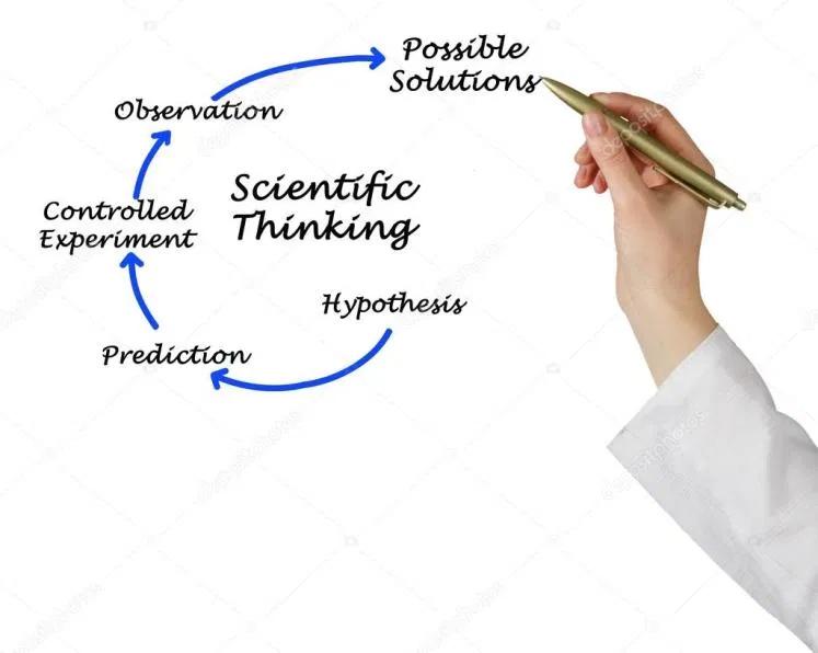 اهميه منهجيه التفكير العلمي في الحد من عوامل تلوث البيئه كلام نيوز Science Life Cycles Hypothesis Life Cycles