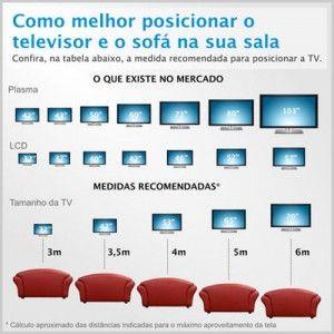 Como Melhor Posicionar O Televisor E O Sofa Na Sua Sala Com