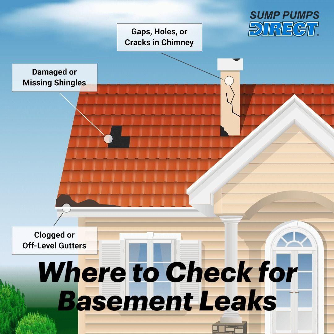 Finding And Fixing Basement Leaks Leaking Basement Sump Pump Basement