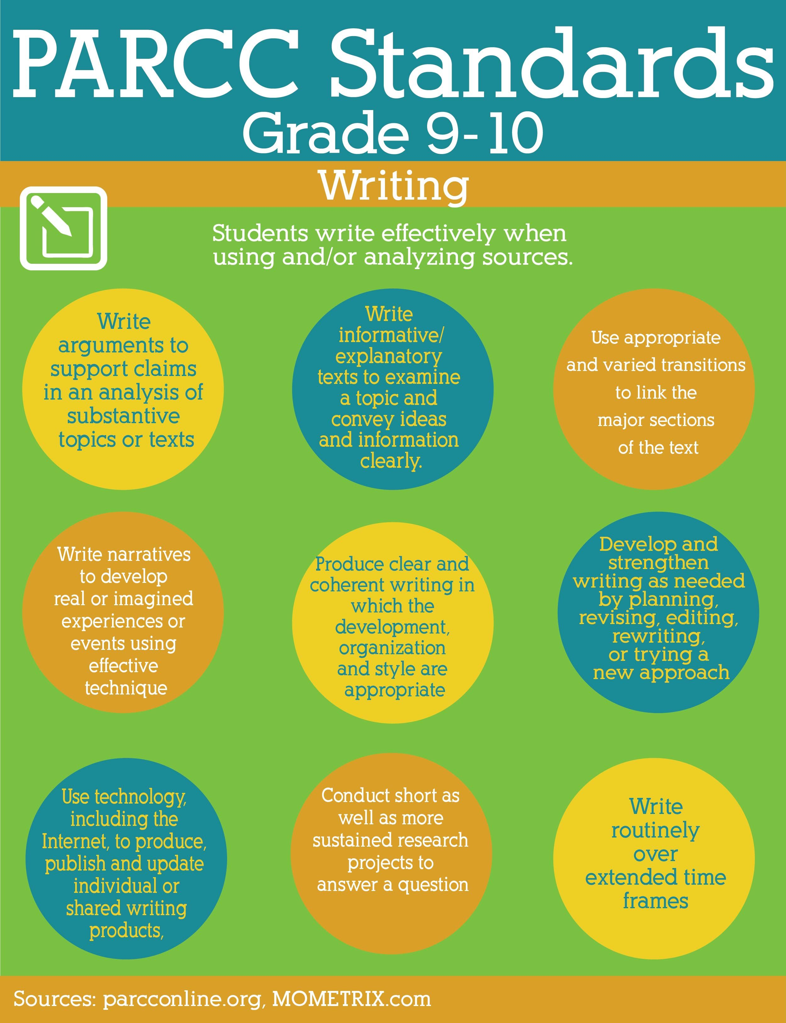 Parcc Standards For Grades 9 10 Writing Parcc Writing