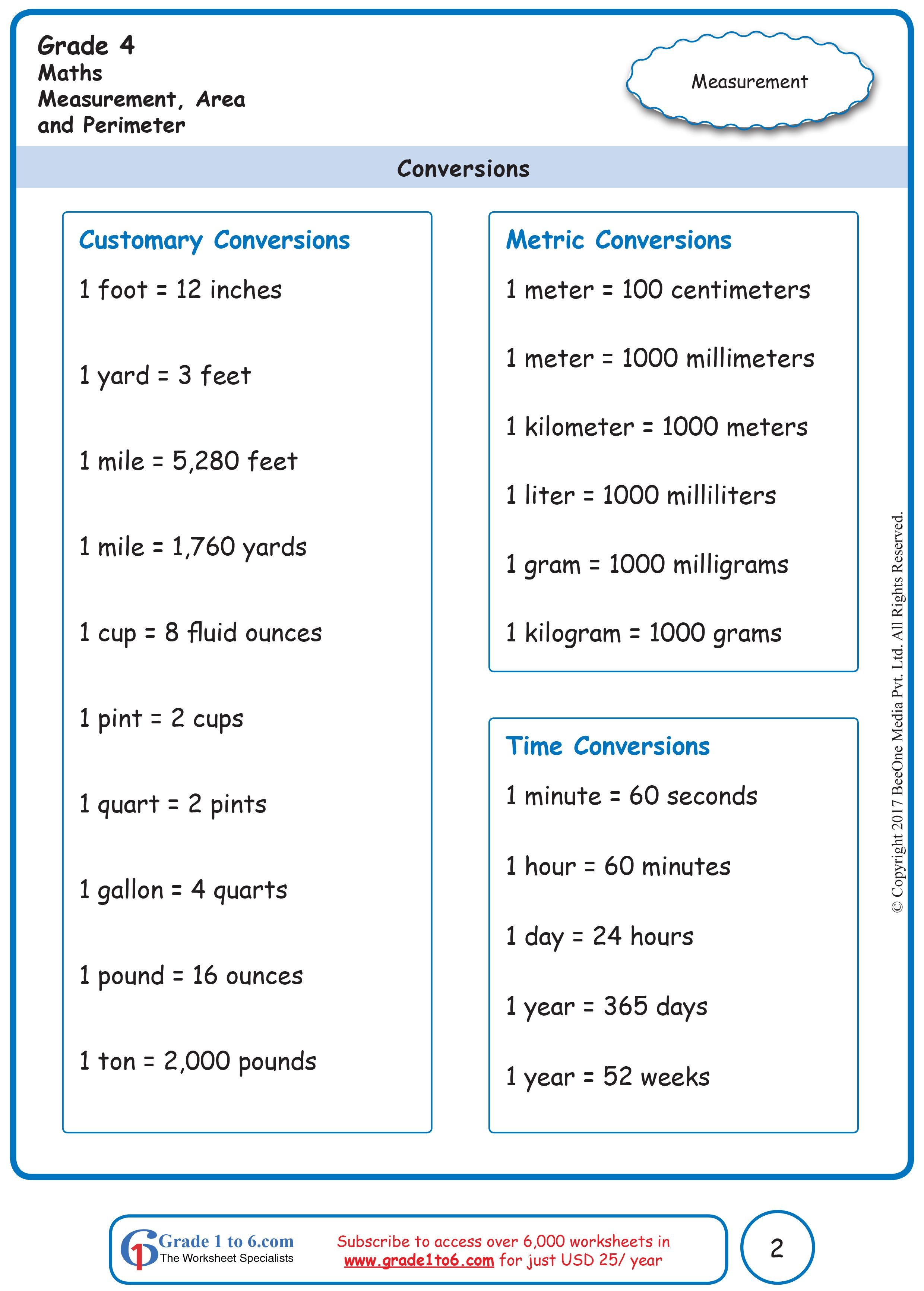 Measurement Conversions   Measurement worksheets [ 3464 x 2480 Pixel ]