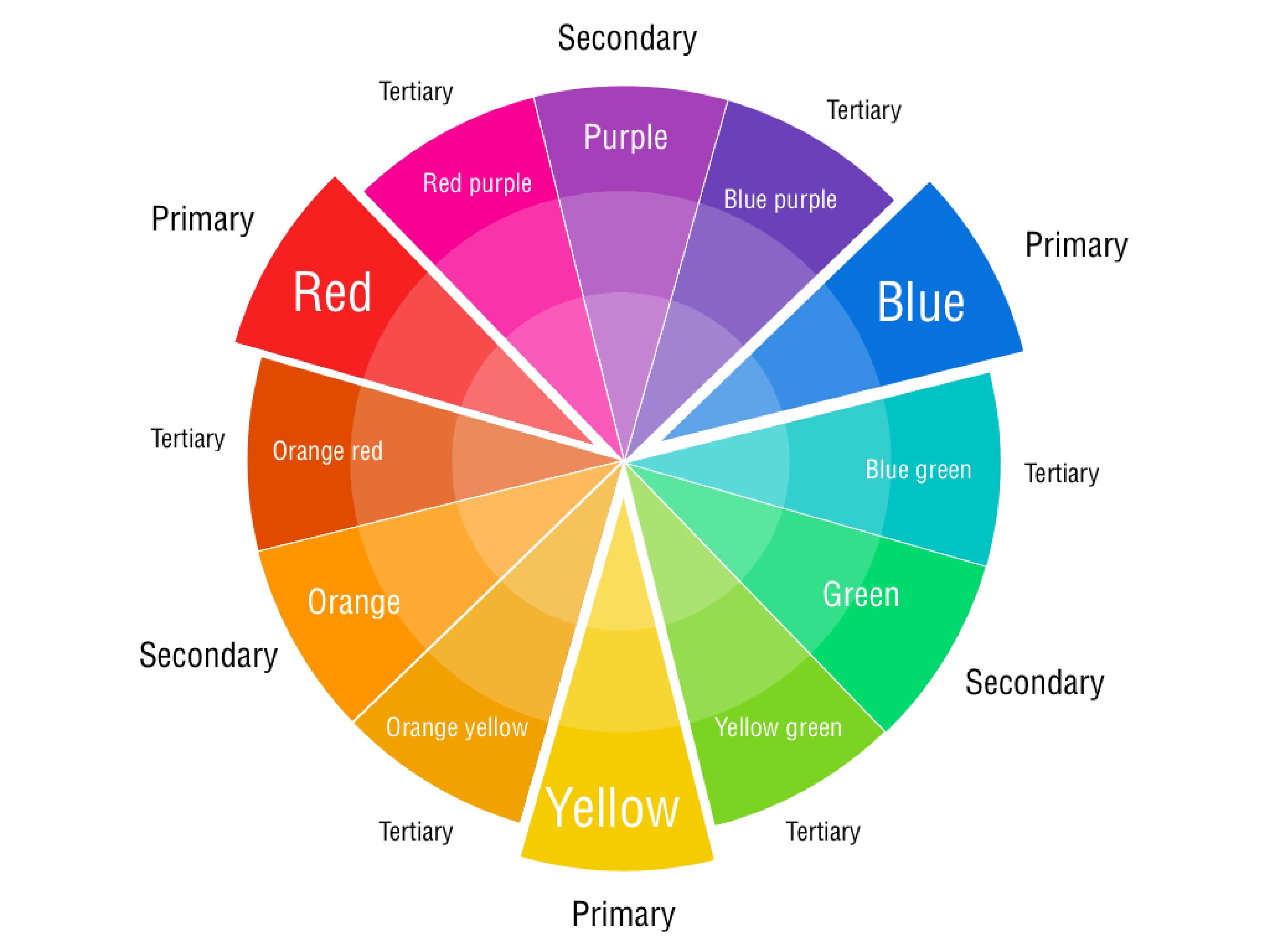 Free Printable Color Wheel Chart
